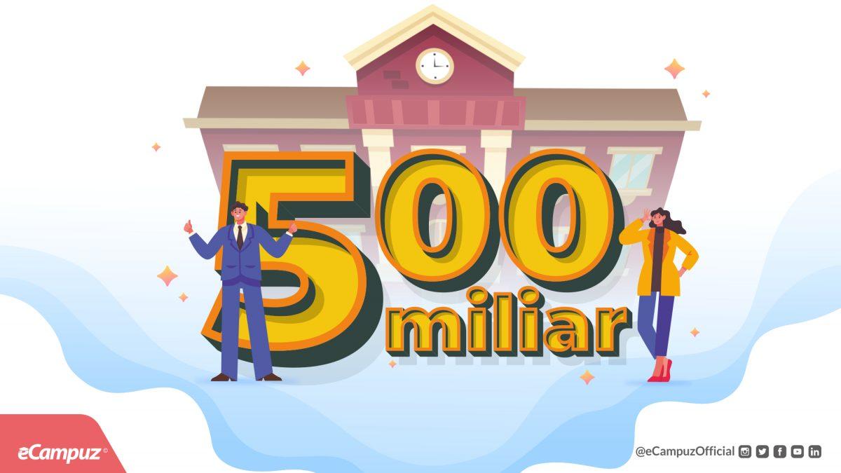 Bonus 500 Miliar untuk Kampus PTN Berkinerja Baik