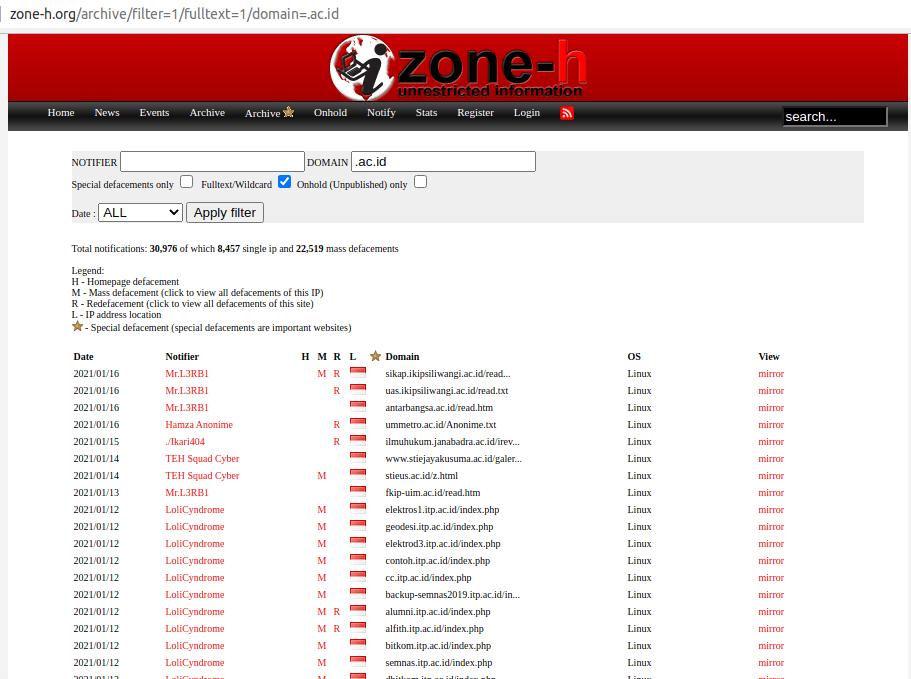 pemantauan keamanan data kampus, web defacement