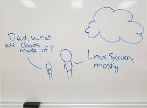 cloud free cloud storage