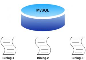 MySQL Binlog 1