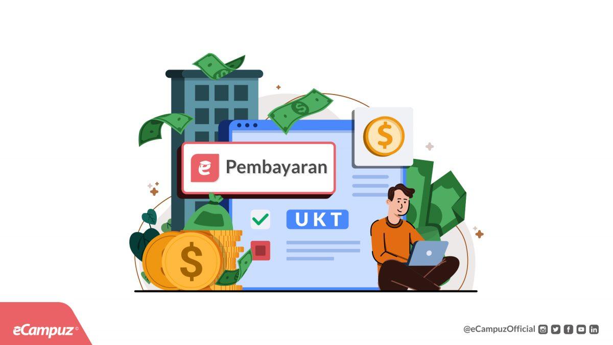 Uang Kuliah Tunggal (UKT) dalam Sistem Informasi Akademik eCampuz