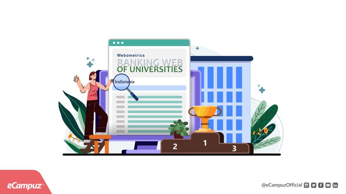 Webometrics Juli 2021, Kenali Metode Terbarunya, Raih Top Rankingnya!